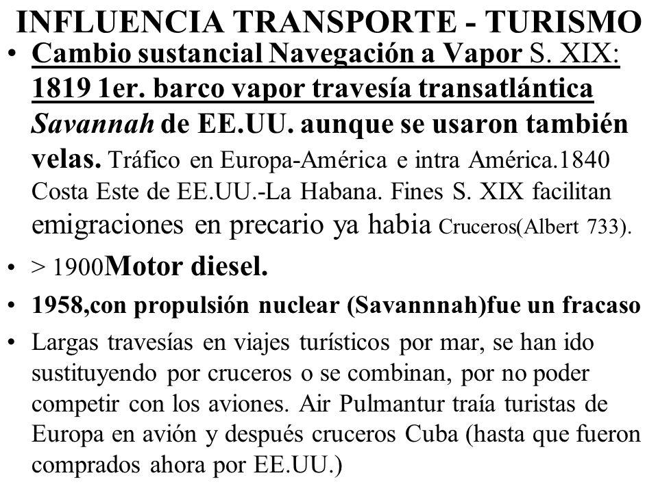 INFLUENCIA TRANSPORTE - TURISMO