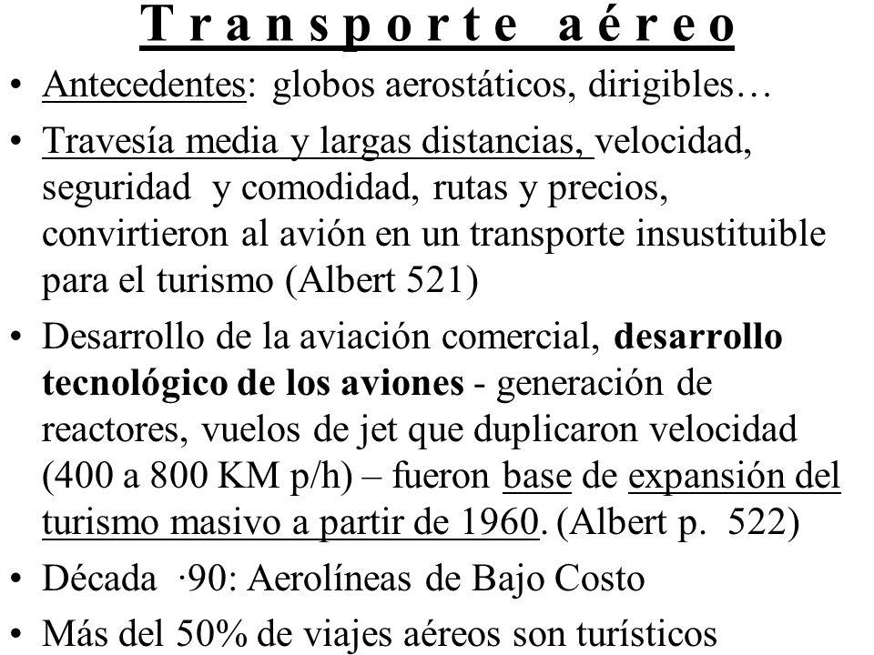 T r a n s p o r t e a é r e o Antecedentes: globos aerostáticos, dirigibles…