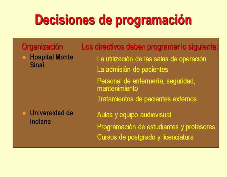 Decisiones de programación