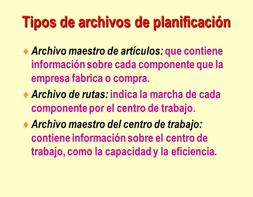Tipos de archivos de planificación
