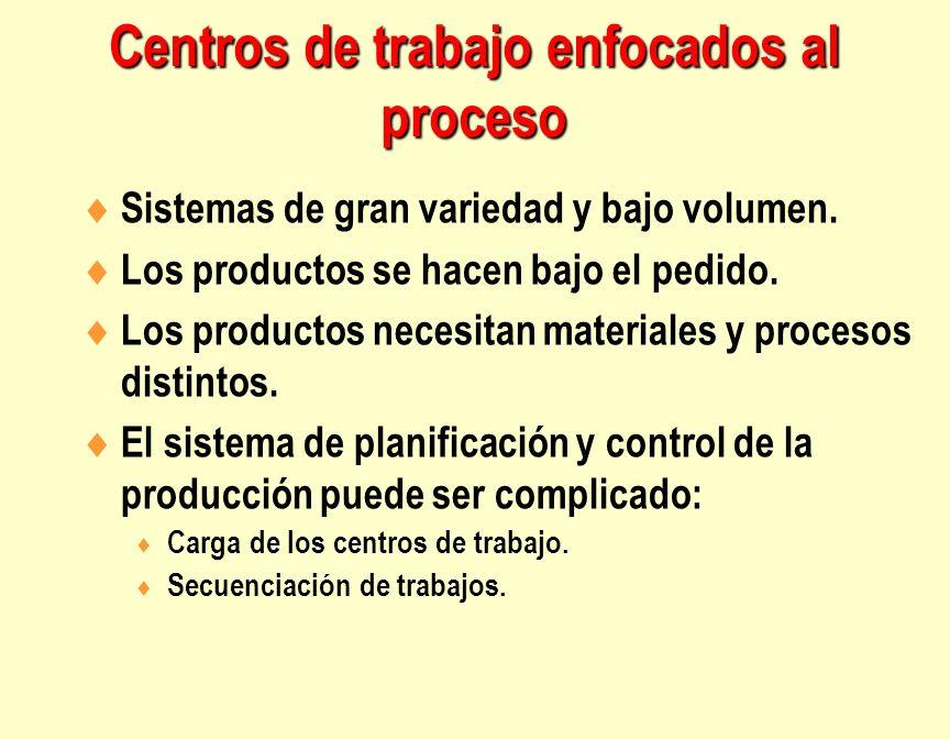 Ofertas de trabajo en Las Palmas Infoempleo