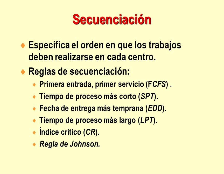 Secuenciación Especifica el orden en que los trabajos deben realizarse en cada centro. Reglas de secuenciación:
