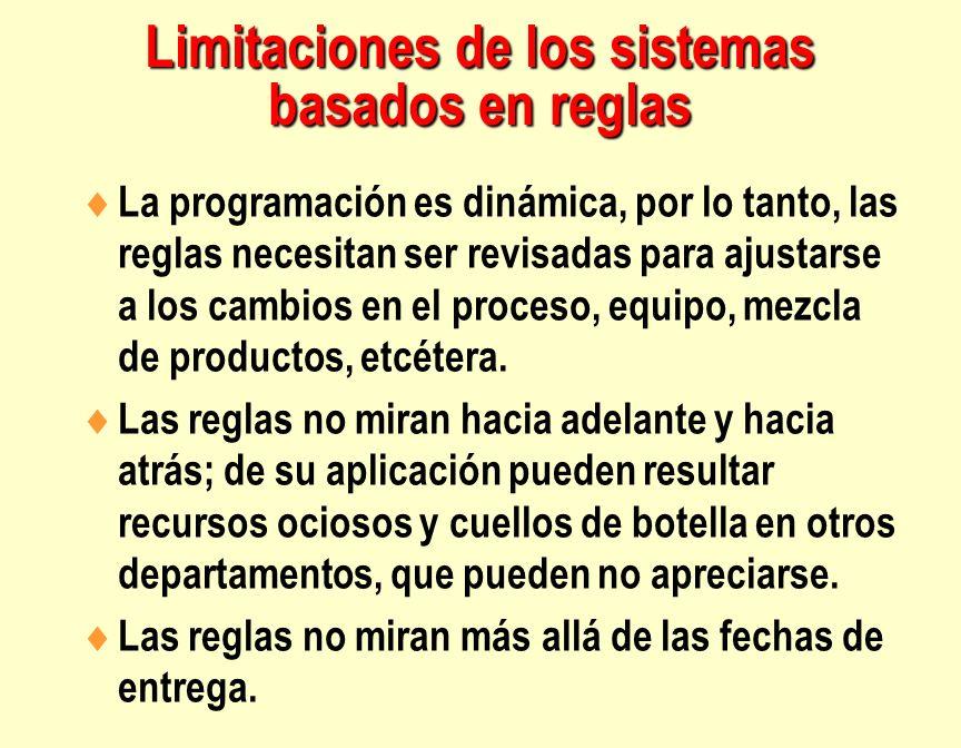 Limitaciones de los sistemas basados en reglas