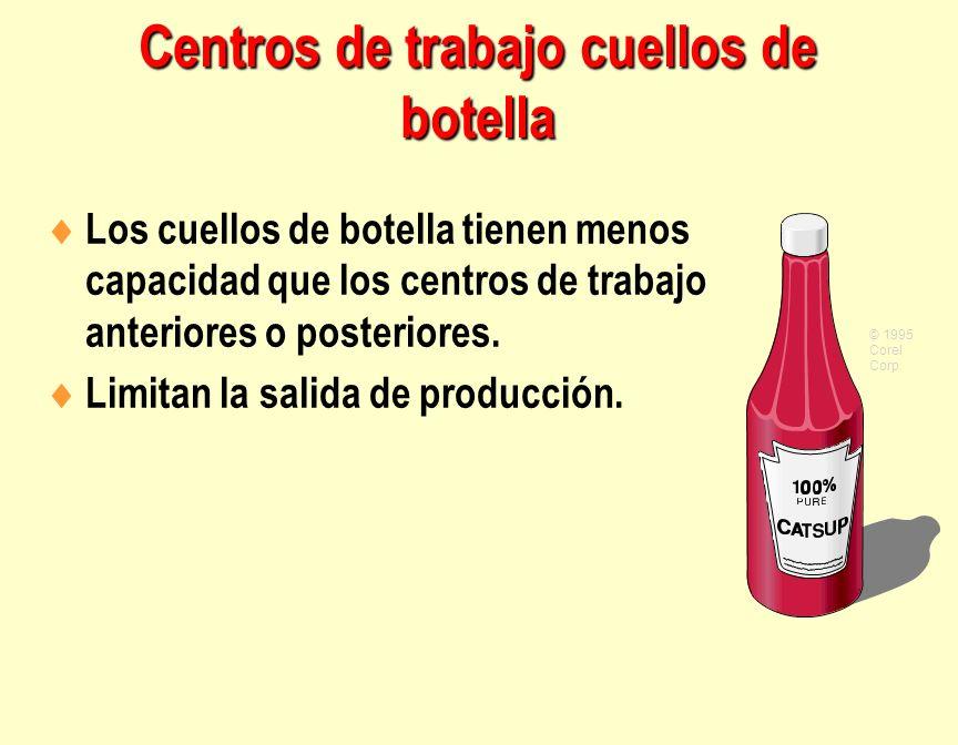 Centros de trabajo cuellos de botella