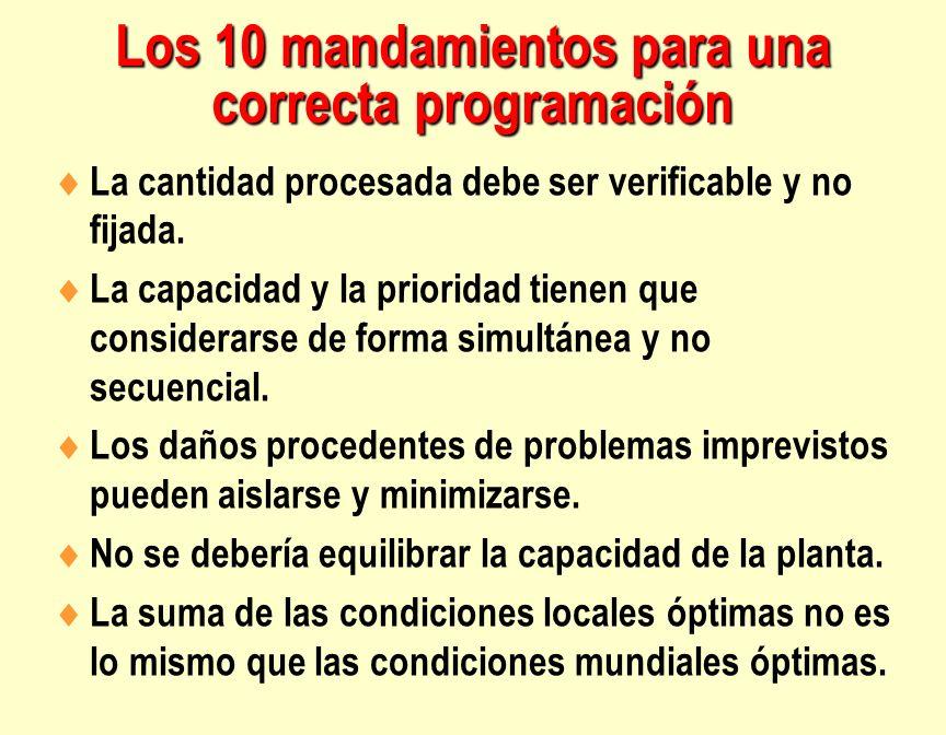 Los 10 mandamientos para una correcta programación