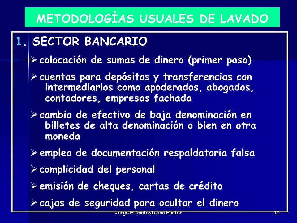 METODOLOGÍAS USUALES DE LAVADO