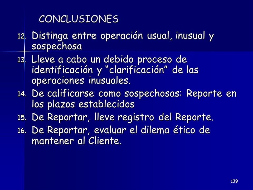 CONCLUSIONES Distinga entre operación usual, inusual y sospechosa.
