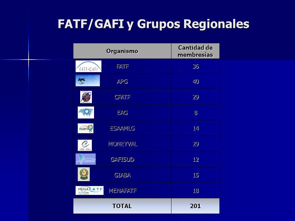 FATF/GAFI y Grupos Regionales