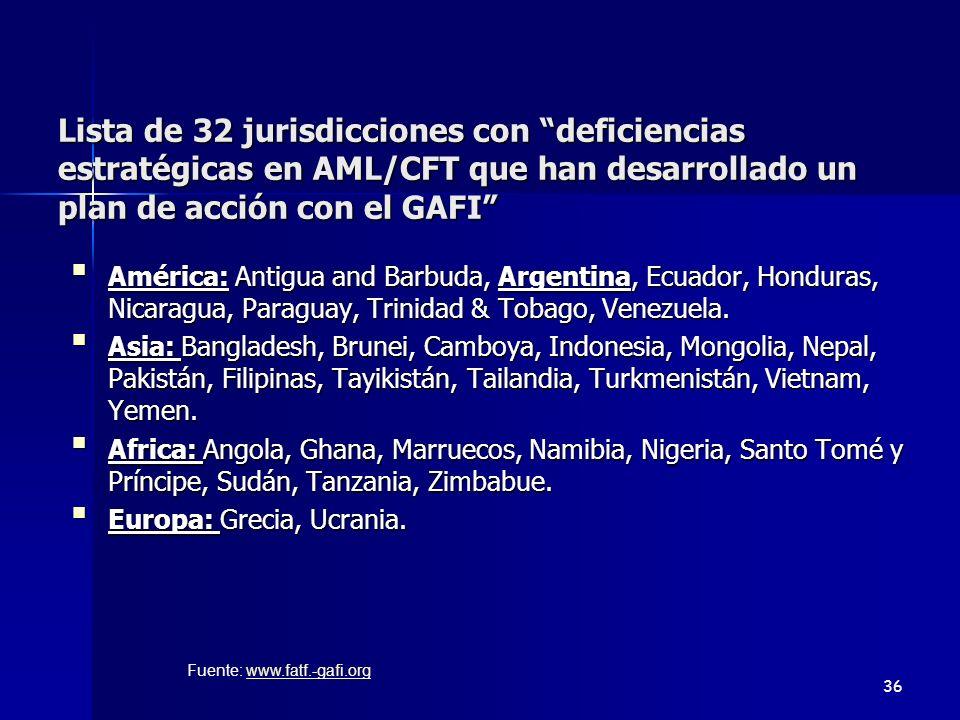 Lista de 32 jurisdicciones con deficiencias estratégicas en AML/CFT que han desarrollado un plan de acción con el GAFI