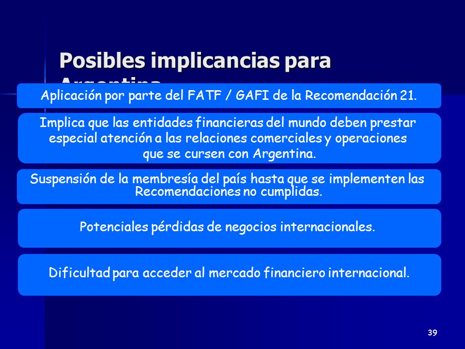 Posibles implicancias para Argentina