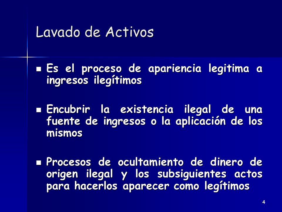 Lavado de Activos Es el proceso de apariencia legitima a ingresos ilegítimos.