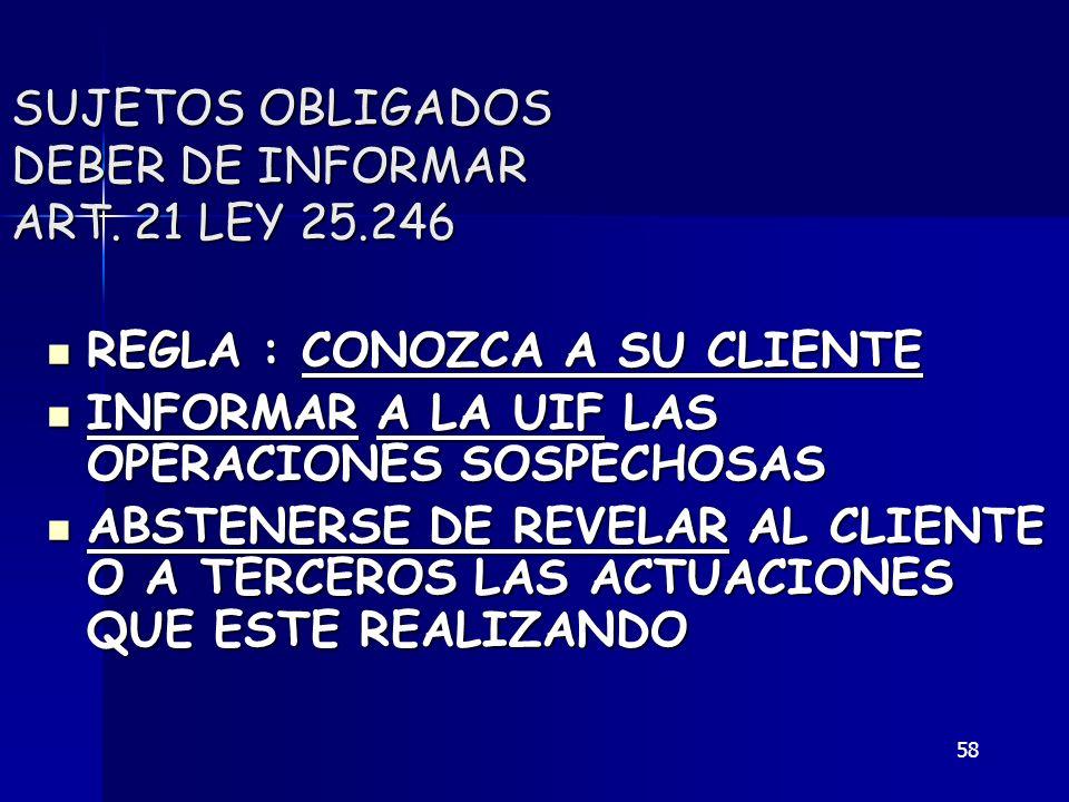 SUJETOS OBLIGADOS DEBER DE INFORMAR ART. 21 LEY 25.246