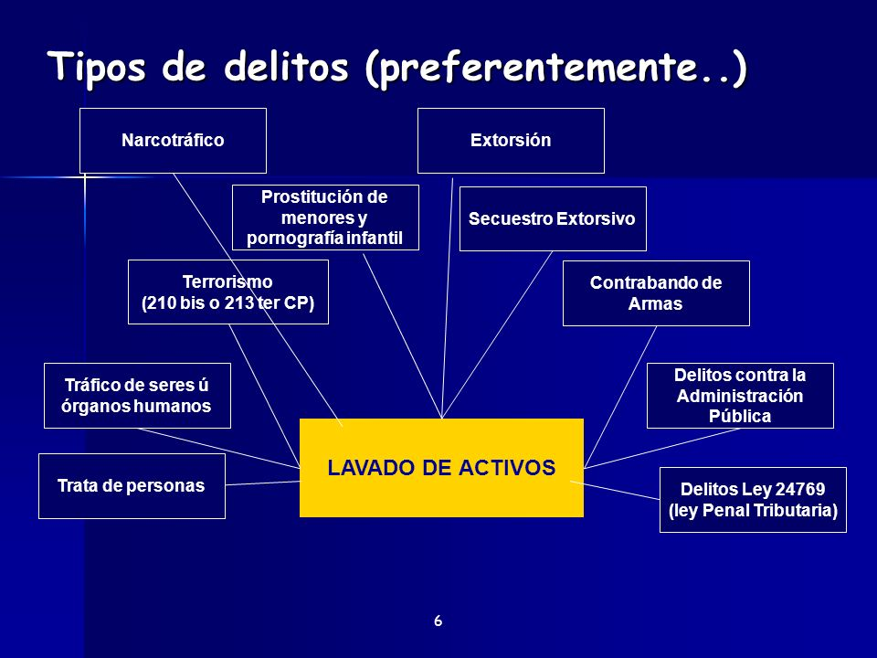 Tipos de delitos (preferentemente..)