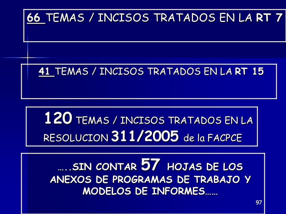 120 TEMAS / INCISOS TRATADOS EN LA RESOLUCION 311/2005 de la FACPCE