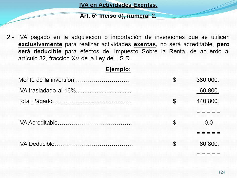 IVA en Actividades Exentas.