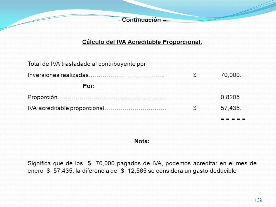 Cálculo del IVA Acreditable Proporcional.