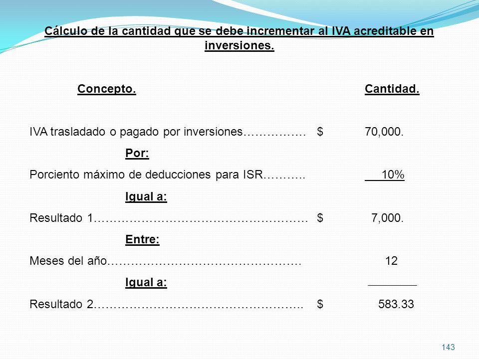Cálculo de la cantidad que se debe incrementar al IVA acreditable en inversiones.