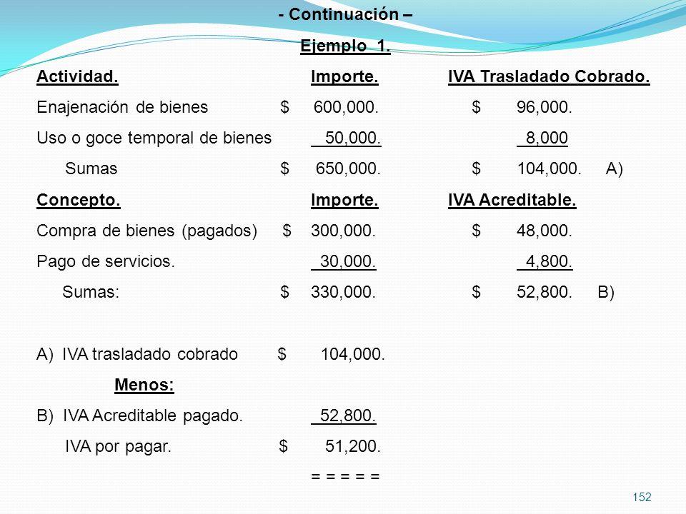 - Continuación – Ejemplo 1. Actividad. Importe. IVA Trasladado Cobrado. Enajenación de bienes $ 600,000. $ 96,000.