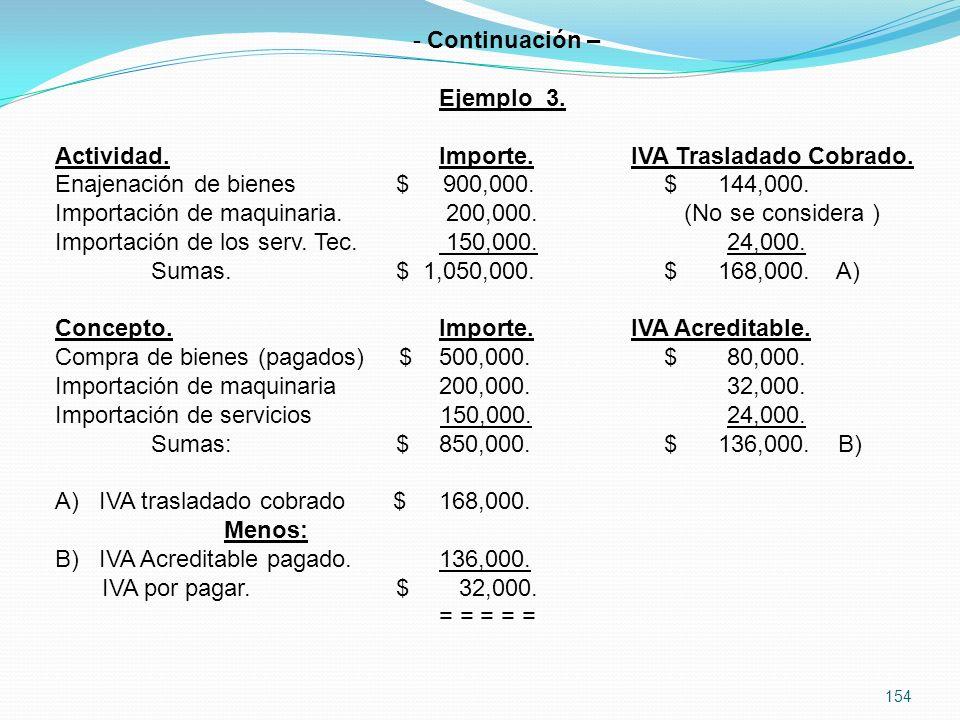 - Continuación – Ejemplo 3. Actividad. Importe. IVA Trasladado Cobrado. Enajenación de bienes $ 900,000. $ 144,000.
