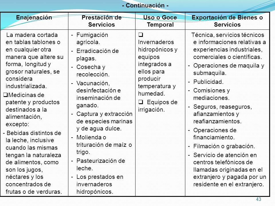 Prestación de Servicios Exportación de Bienes o Servicios