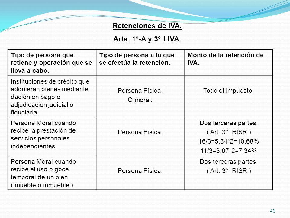 Retenciones de IVA. Arts. 1°-A y 3° LIVA.