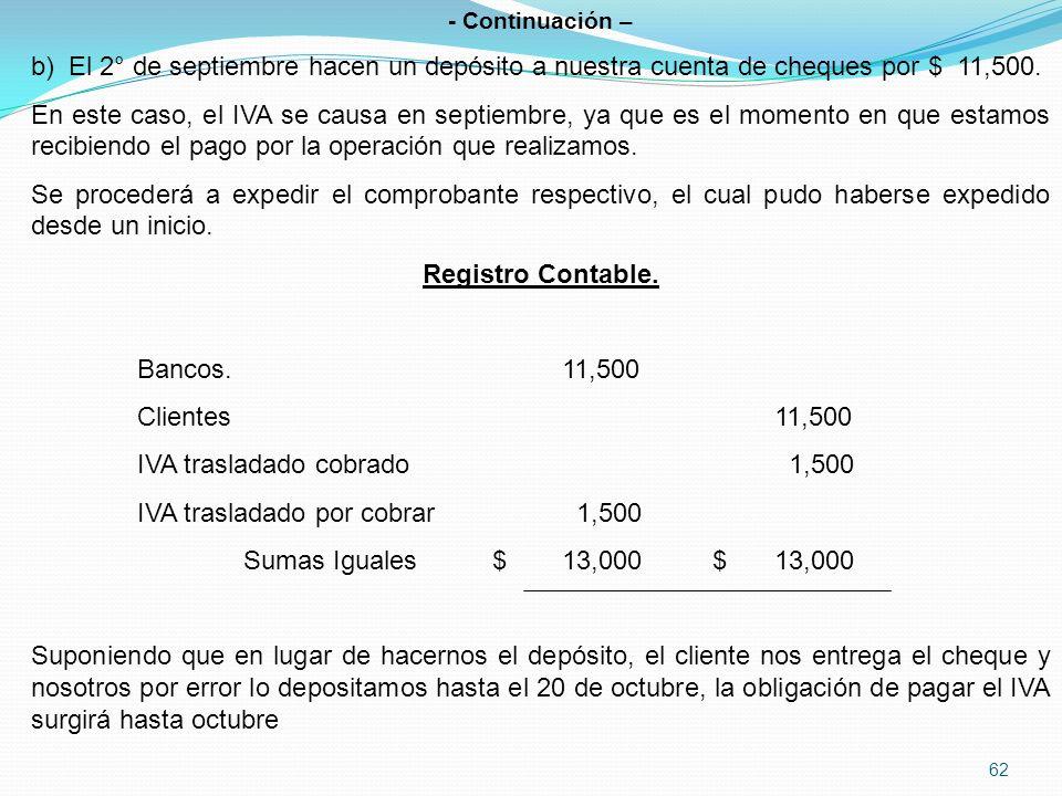 IVA trasladado cobrado 1,500 IVA trasladado por cobrar 1,500