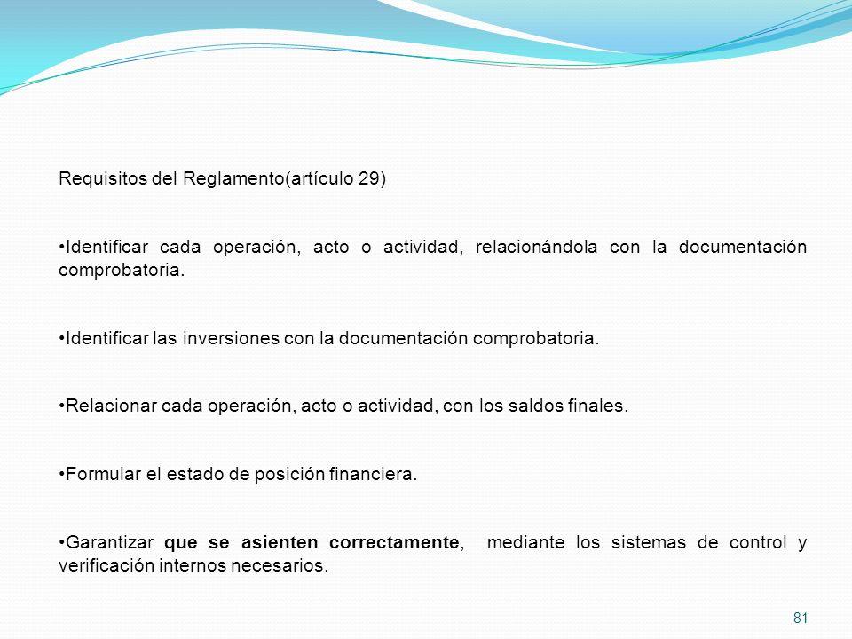 Requisitos del Reglamento(artículo 29)