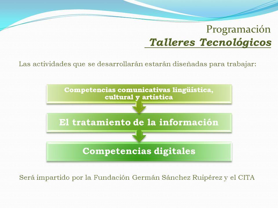 Programación Talleres Tecnológicos