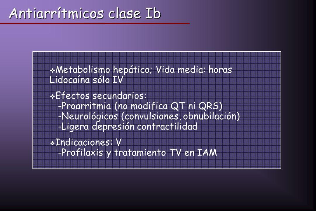 Antiarrítmicos clase Ib