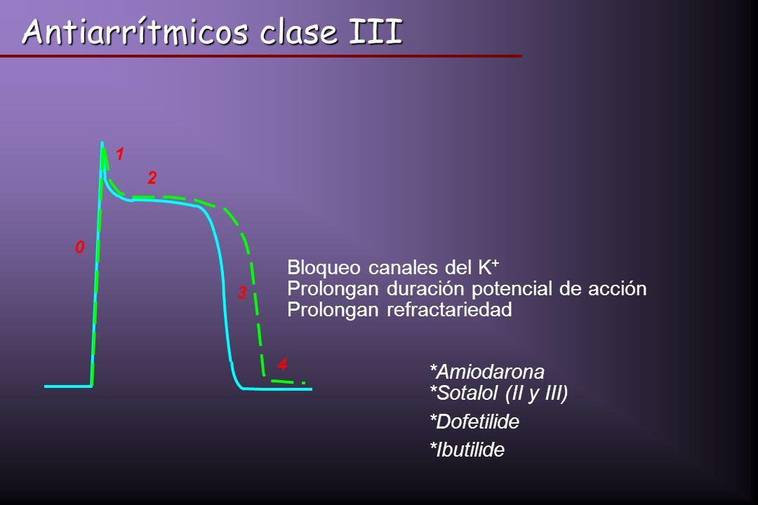 Antiarrítmicos clase III