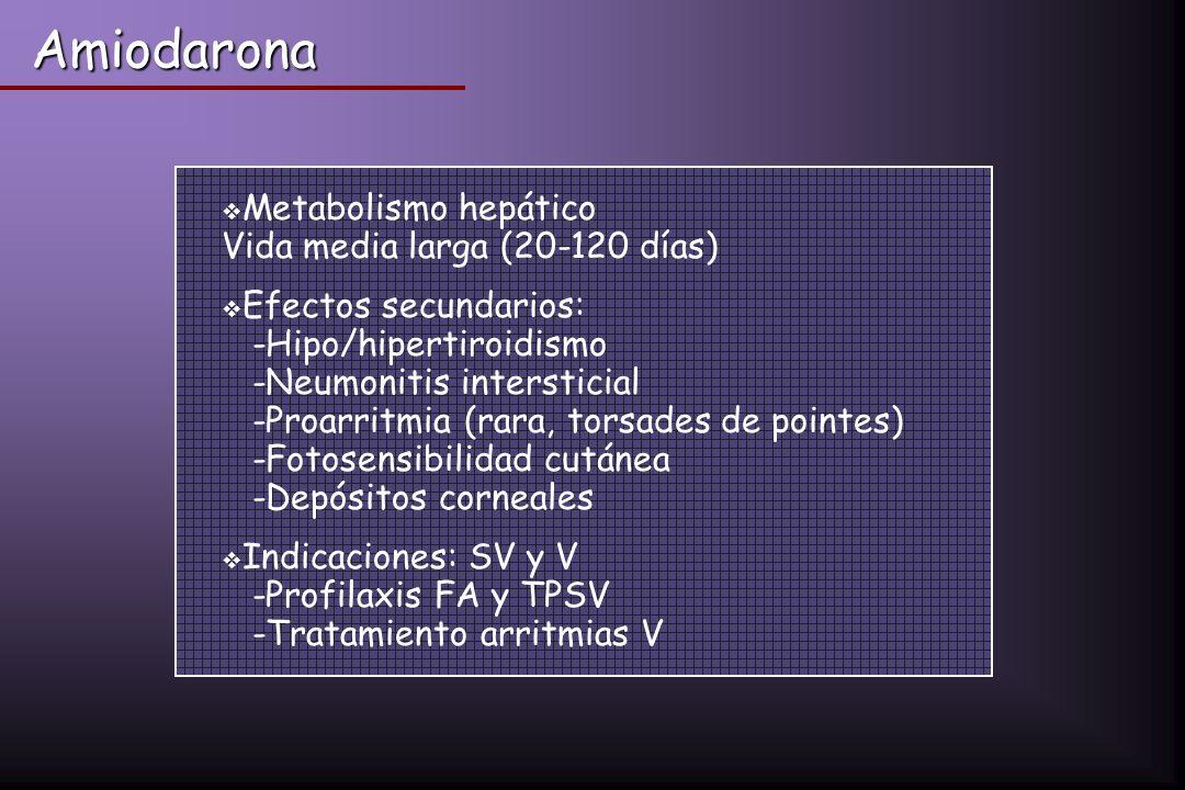 Amiodarona Metabolismo hepático Vida media larga (20-120 días)