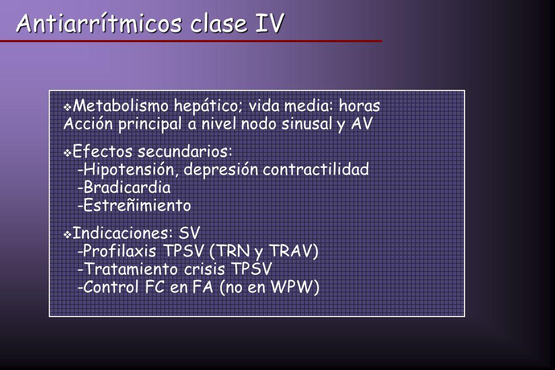 Antiarrítmicos clase IV