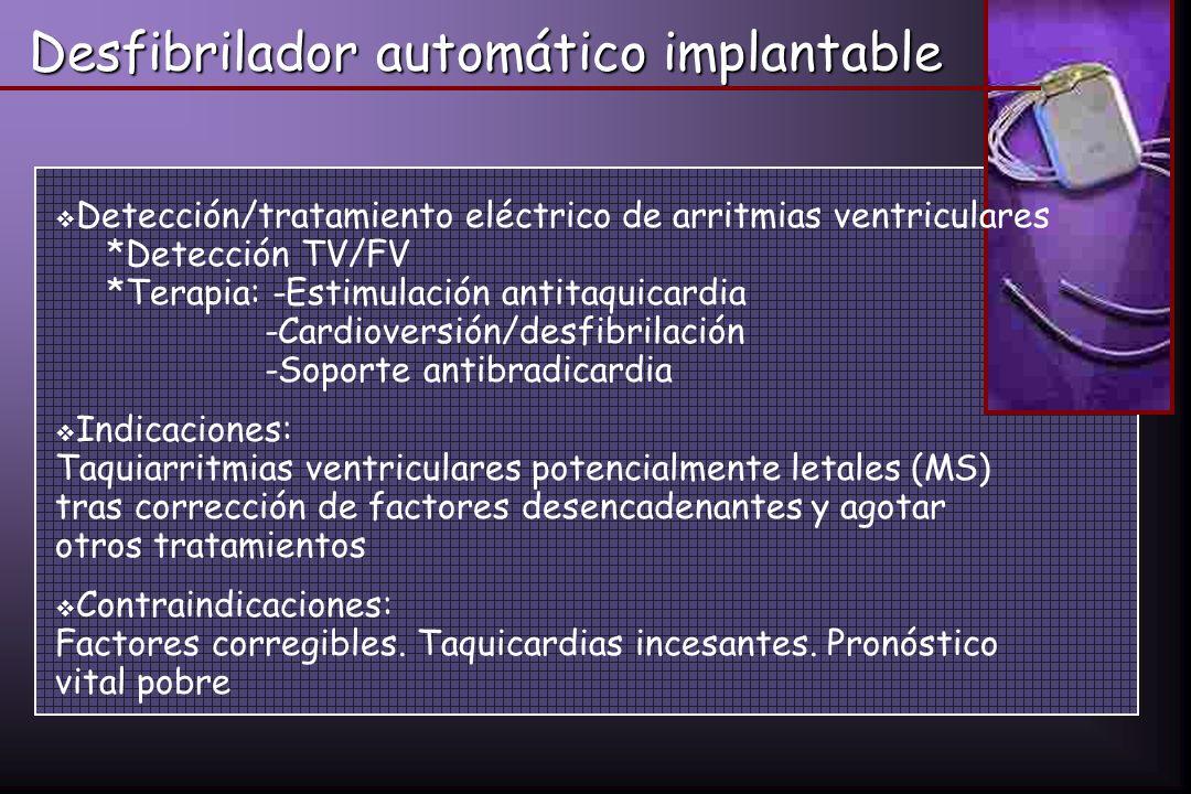 Desfibrilador automático implantable