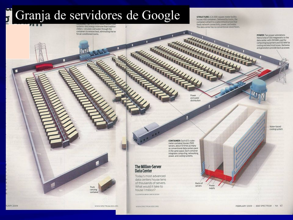 Granja de servidores de Google