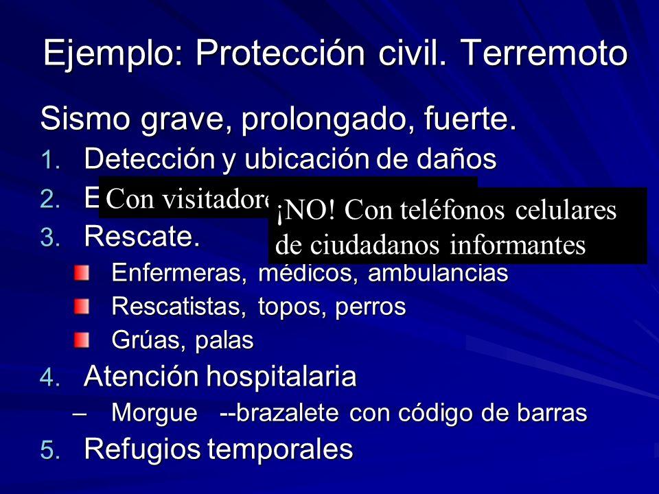 Ejemplo: Protección civil. Terremoto