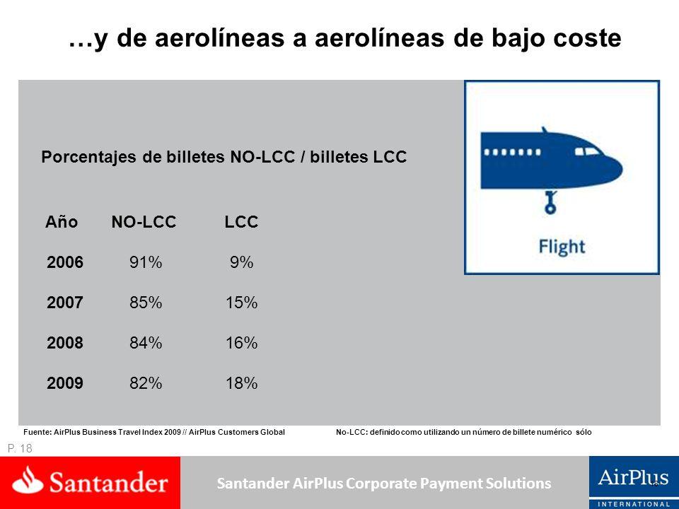 …y de aerolíneas a aerolíneas de bajo coste