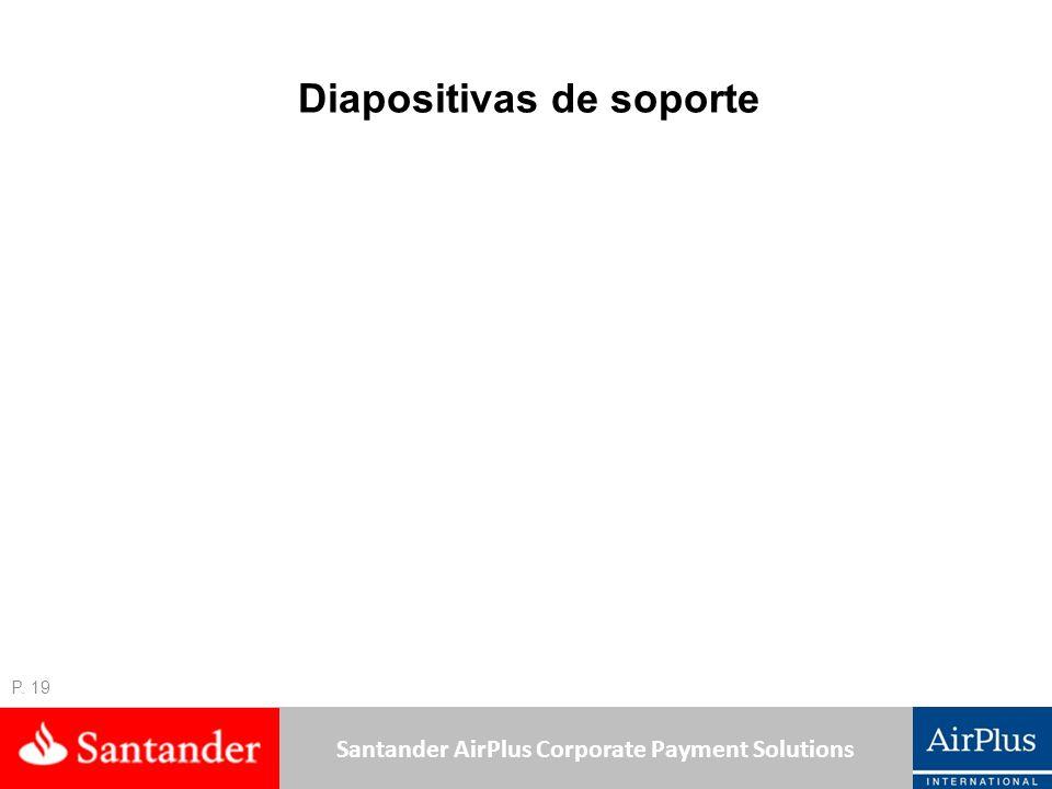 Diapositivas de soporte
