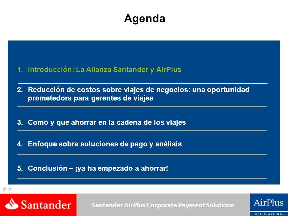 Agenda Introducción: La Alianza Santander y AirPlus