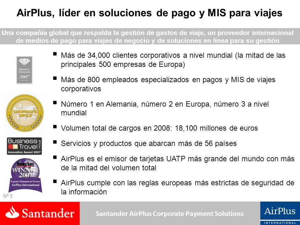 AirPlus, líder en soluciones de pago y MIS para viajes