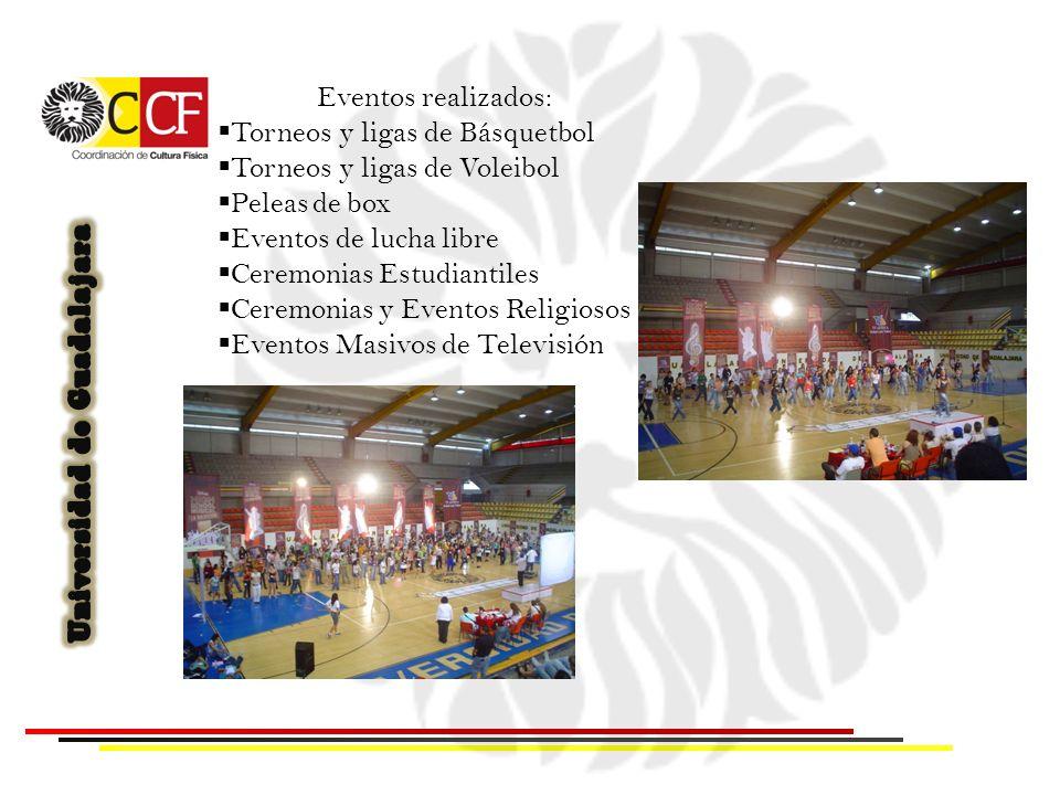 Eventos realizados: Torneos y ligas de Básquetbol. Torneos y ligas de Voleibol. Peleas de box. Eventos de lucha libre.