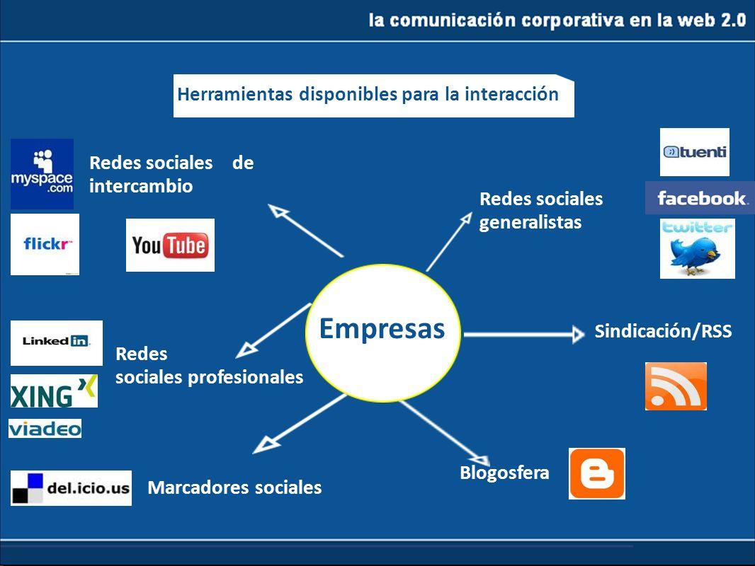 Empresas Herramientas disponibles para la interacción