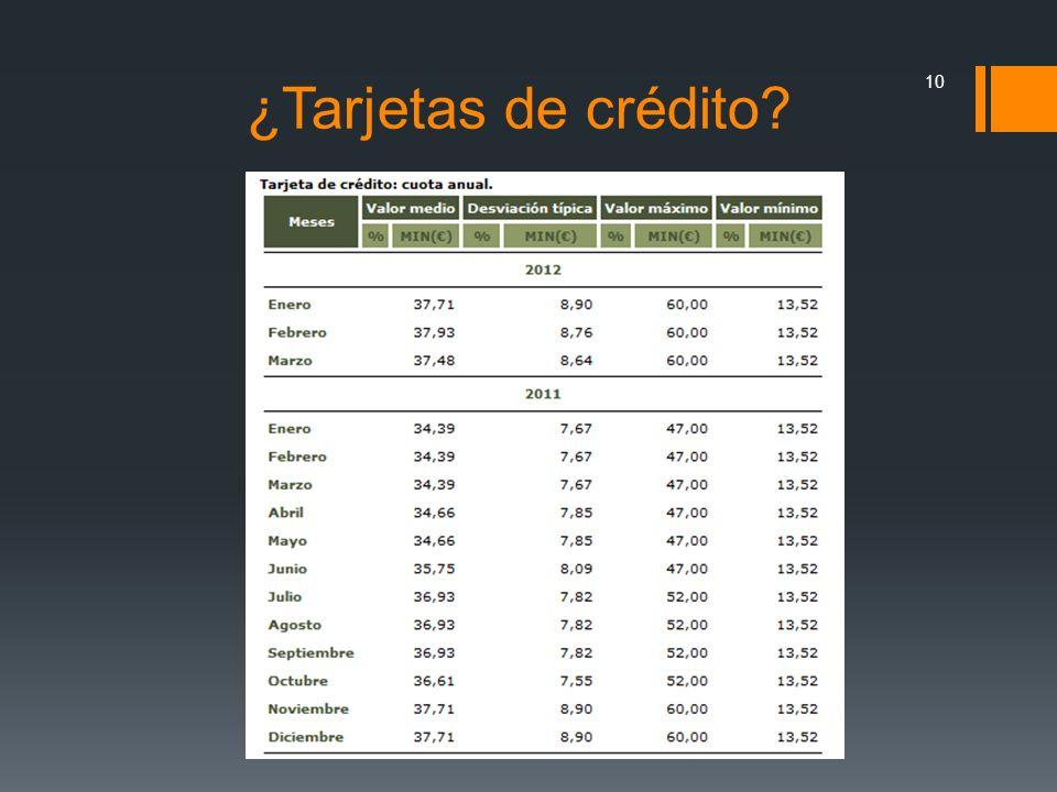 ¿Tarjetas de crédito
