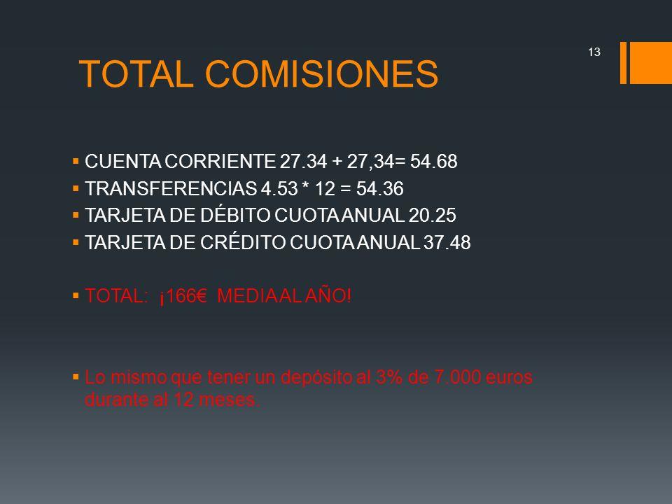 TOTAL COMISIONES CUENTA CORRIENTE 27.34 + 27,34= 54.68