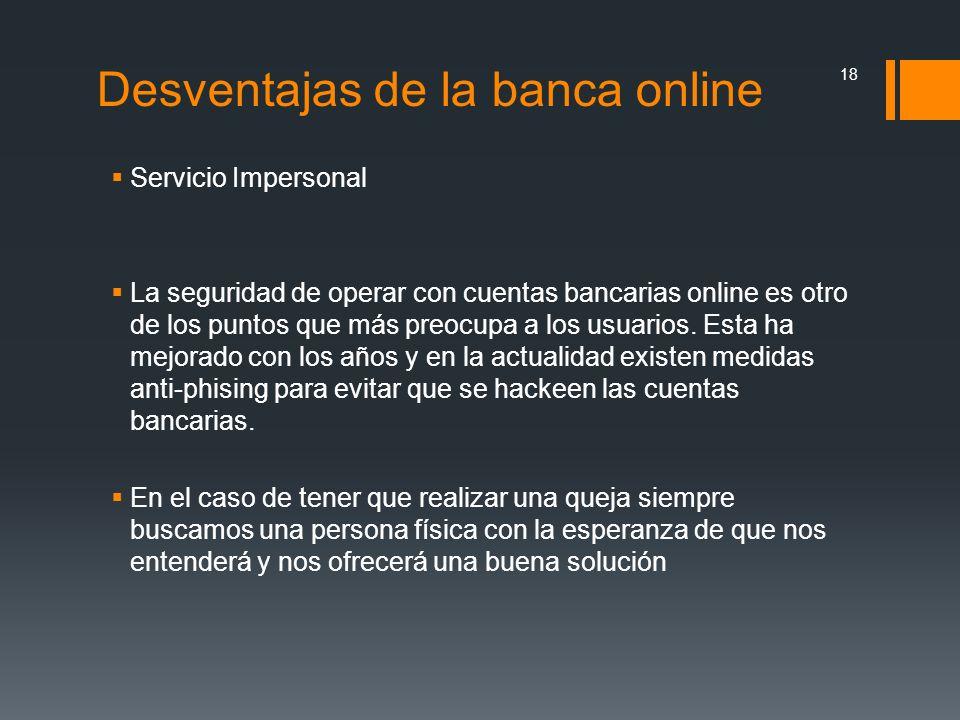Desventajas de la banca online