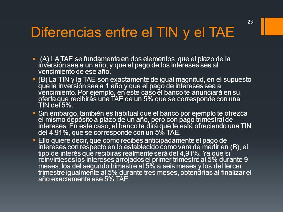 Diferencias entre el TIN y el TAE