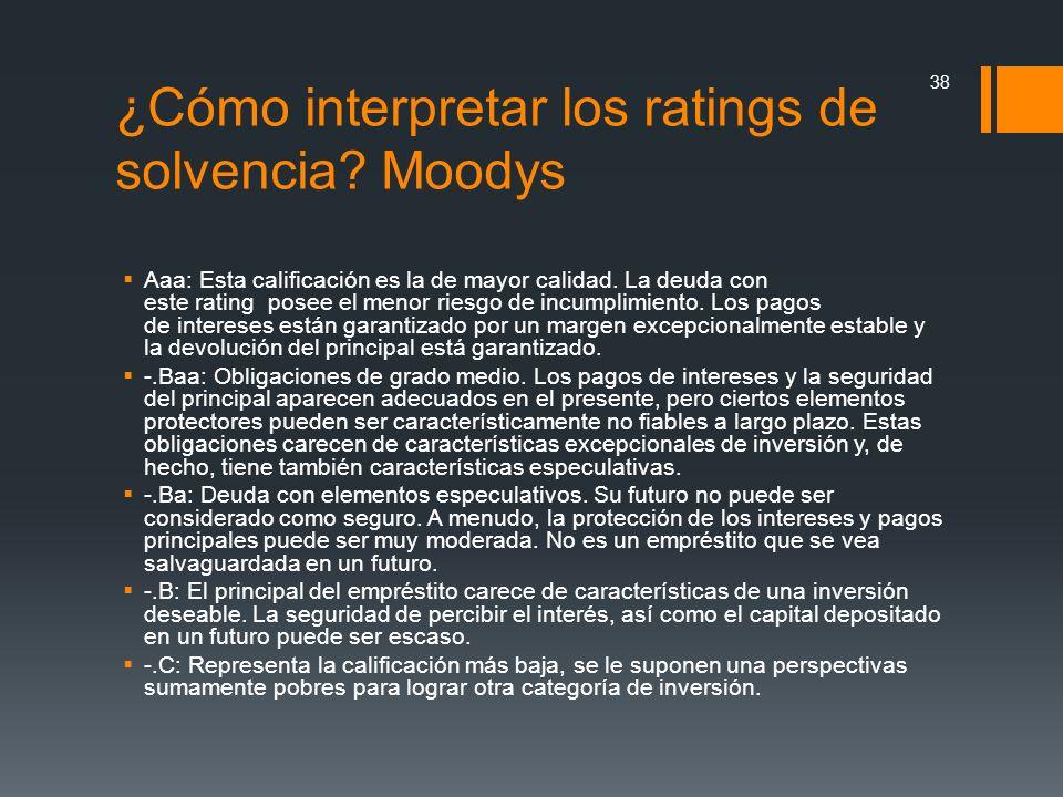 ¿Cómo interpretar los ratings de solvencia Moodys