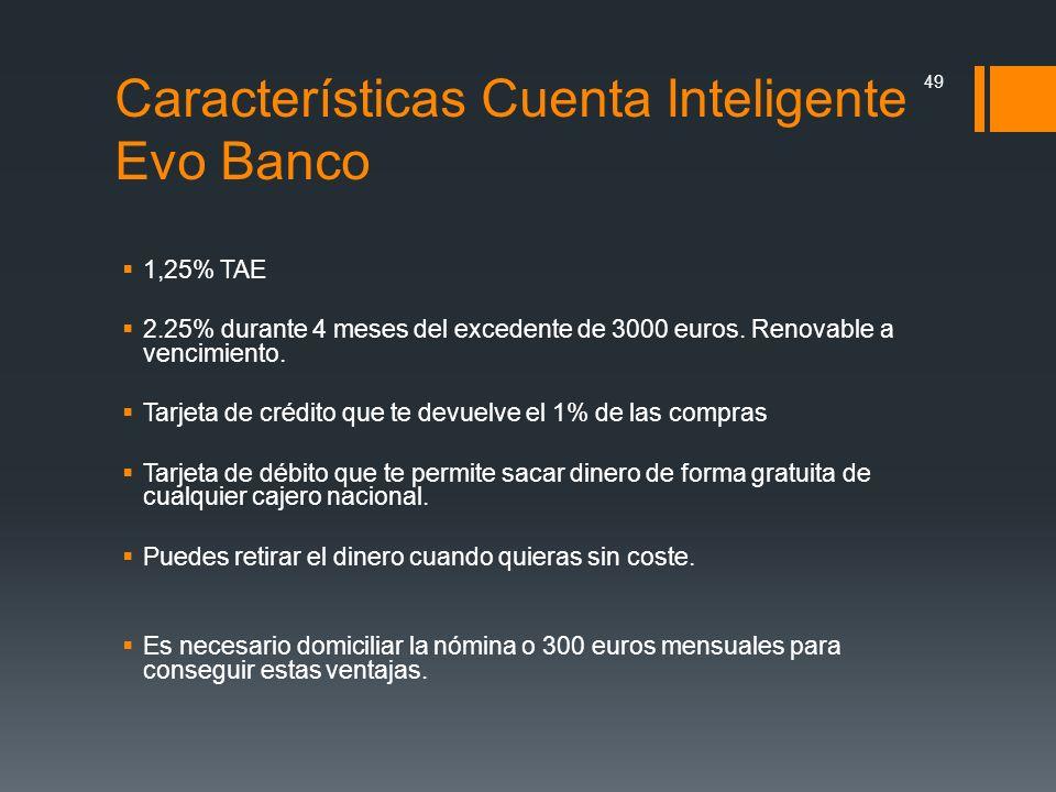 Características Cuenta Inteligente Evo Banco