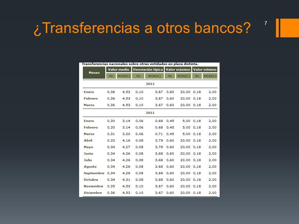 ¿Transferencias a otros bancos