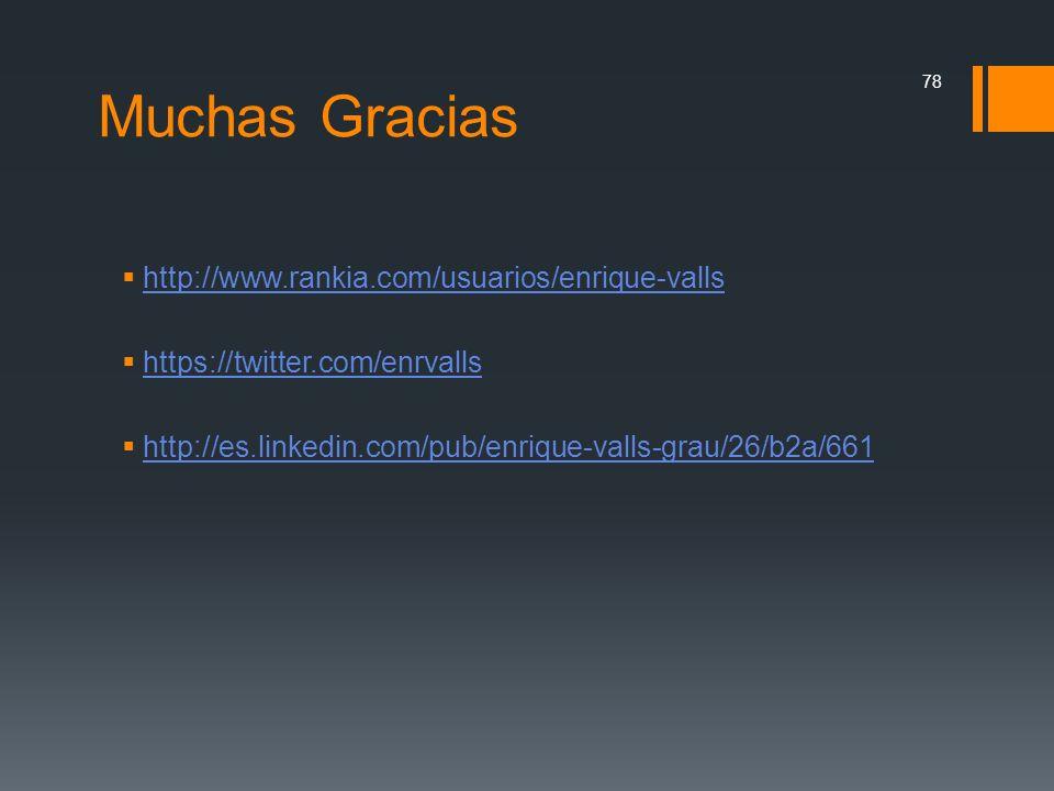 Muchas Gracias http://www.rankia.com/usuarios/enrique-valls