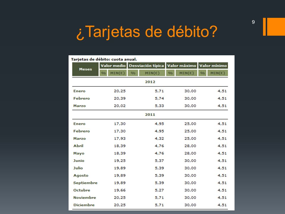 ¿Tarjetas de débito
